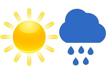 Wetterfest Die Wettersymbole von Sonne und Regen