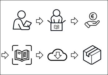Buchscan bestellen - Prozessgrafik