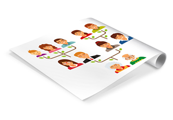 Stammbaum Druck auf Posterpapier